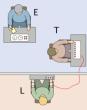 200px-Milgram_Experiment_v2.png