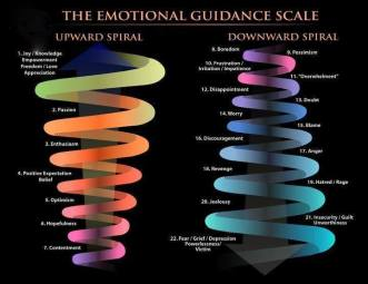 emotionele-schaal-voor-esther-hicks-site.jpg